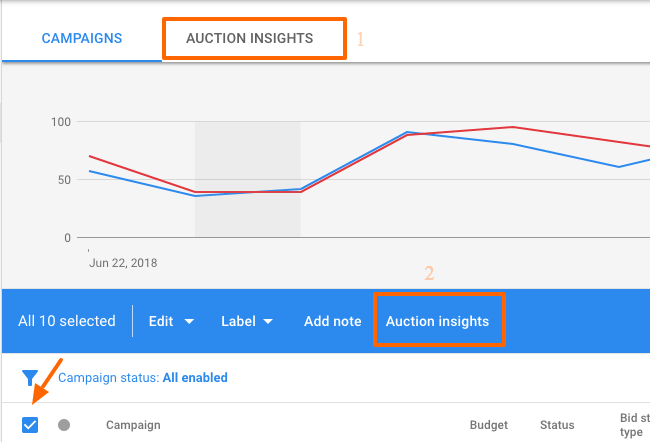 New AdWords Interface - Auction Insights