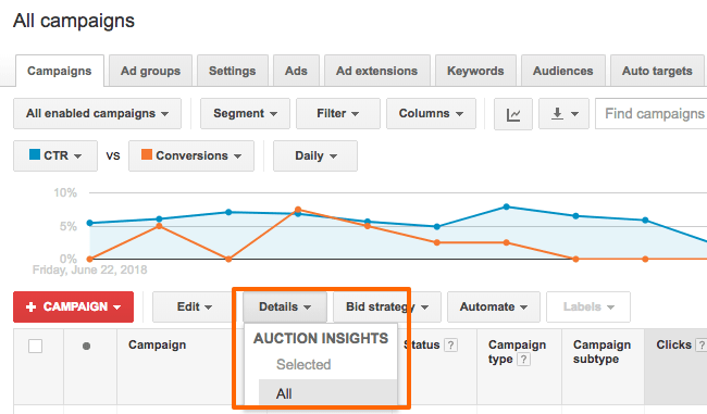 Old AdWords Interface - Auction Insights