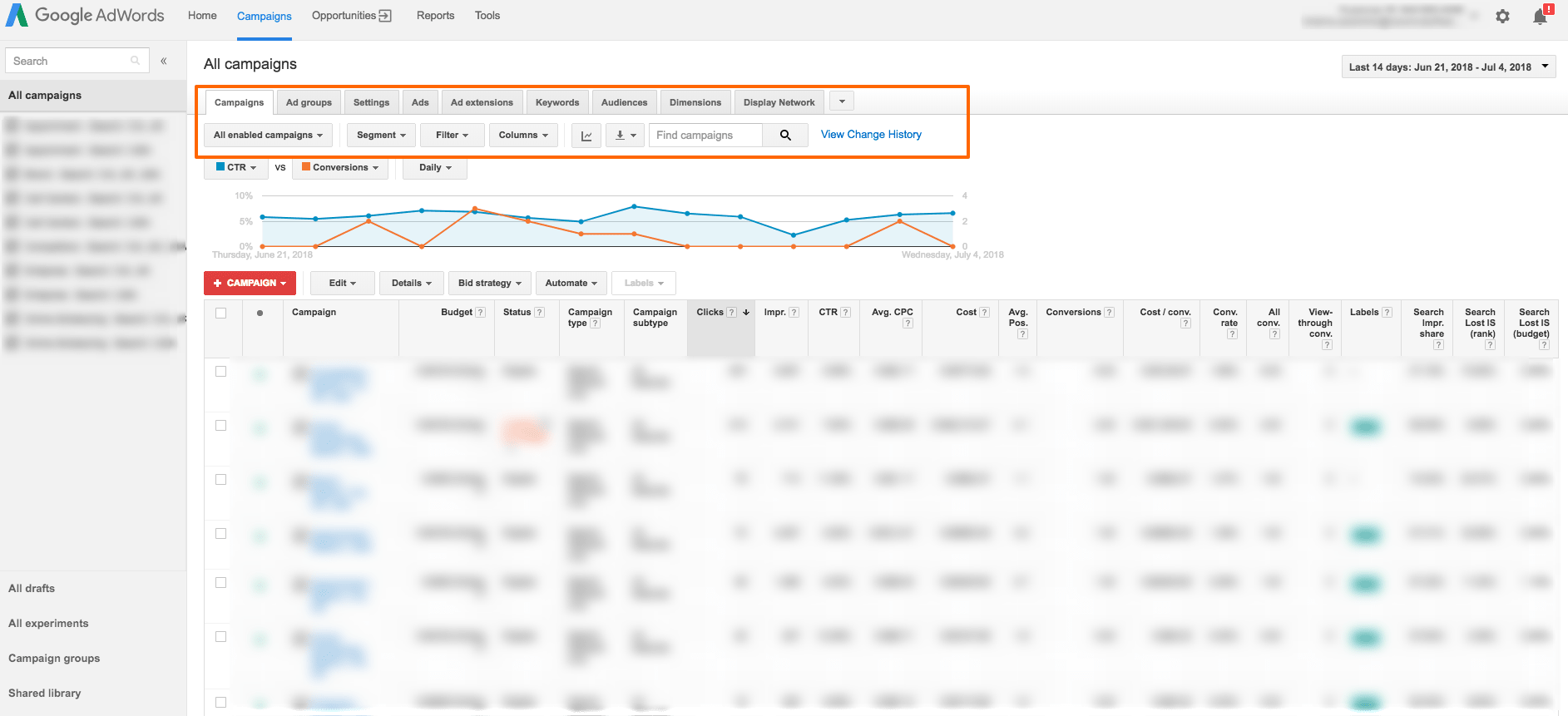 Old Google AdWords Interface - Campaign Management