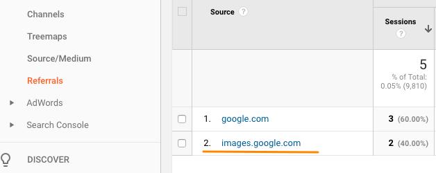 google analytics google images referral