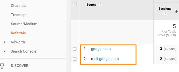 google analytics google referrals