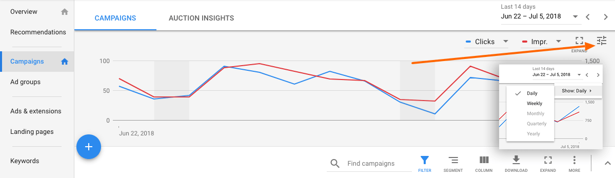 New AdWords UI - monthly, daily, quaterly chart view option