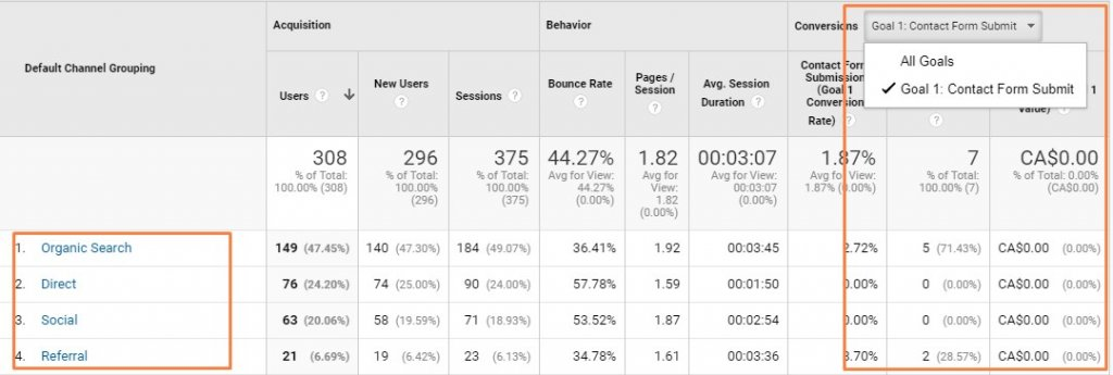 google-analytics-goal-reporting-traffic sources